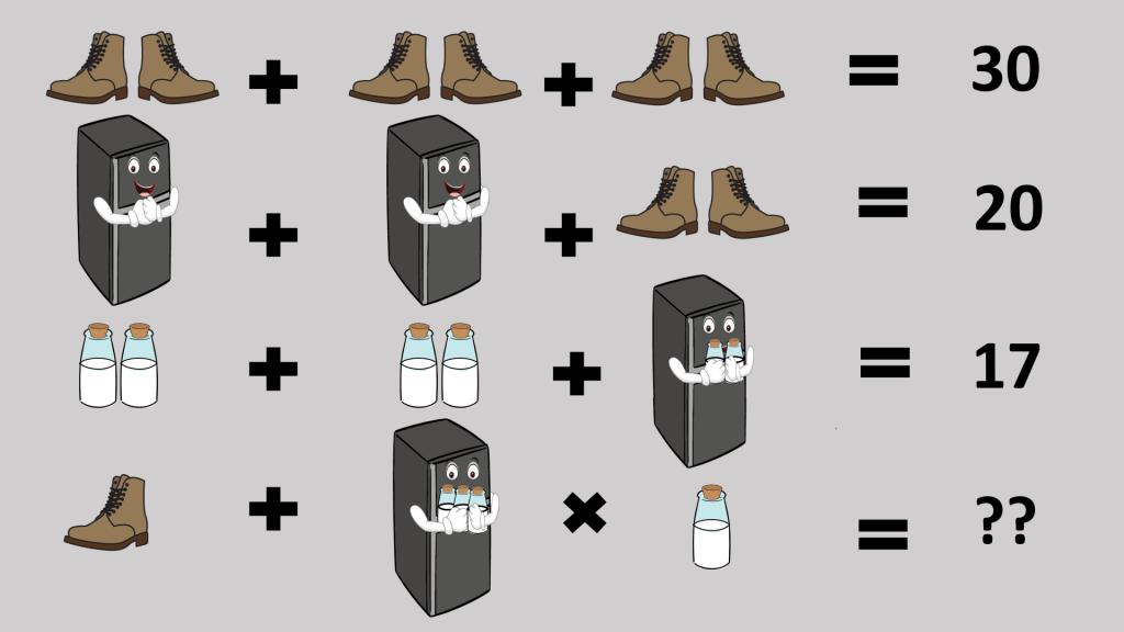 """Câu đố đôi giày và chiếc tủ lạnh """"hack não"""" cư dân mạng - 1"""