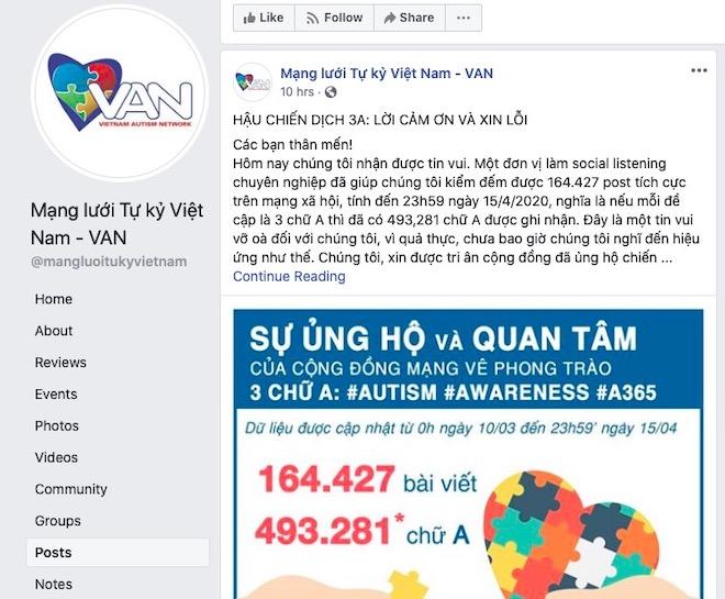 Chiến dịch gom 100.000 chữ A trên Facebook: VAN xin lỗi và cảm ơn cộng đồng mạng - 1