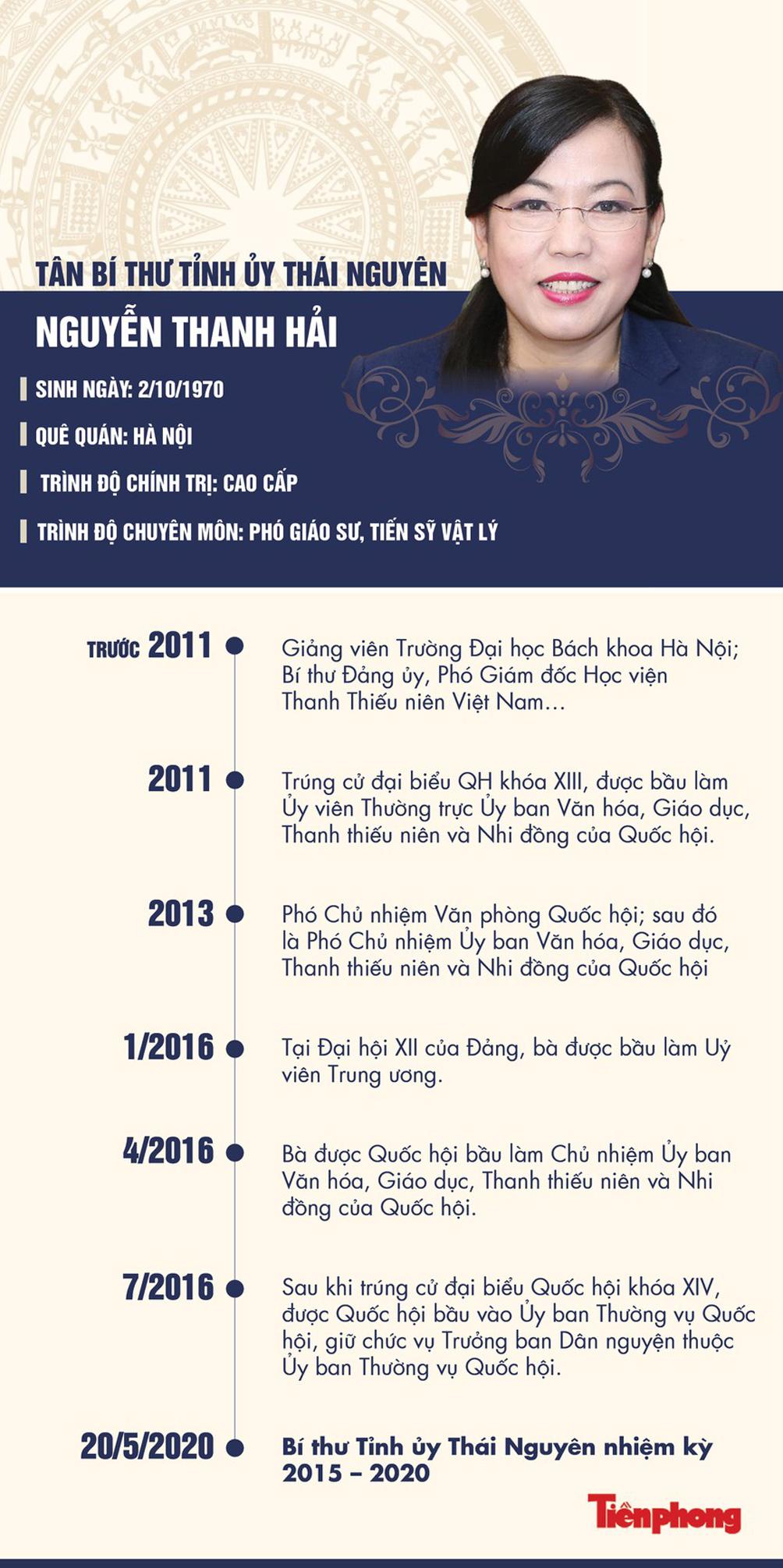 Chân dung tân Bí thư Tỉnh uỷ Thái Nguyên Nguyễn Thanh Hải - 1