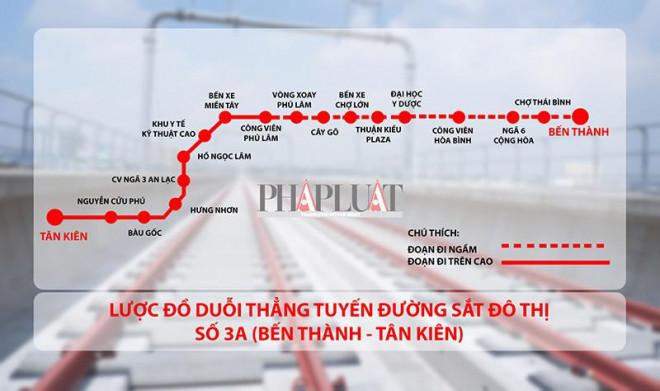 Vai trò của 2 tuyến metro sắp được triển khai ở TP.HCM - 1