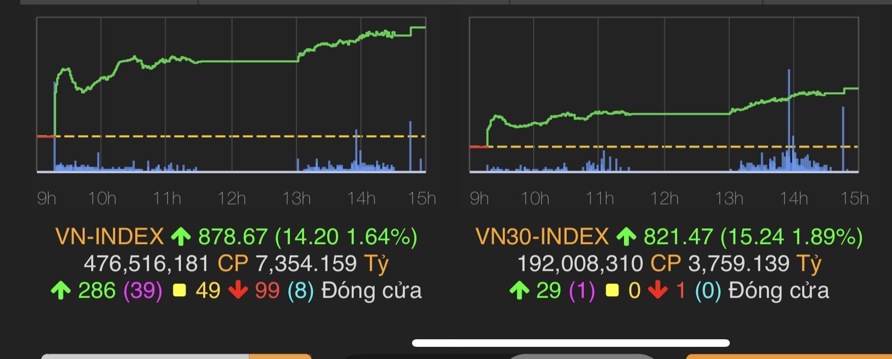 Sếp lớn ngân hàng bán khối tài sản khổng lồ liên quan tới Vinfast - 1