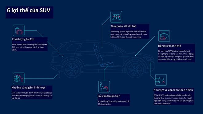 Điểm qua các dòng xe SUV cỡ lớn và xu thế SUV toàn cầu - 1