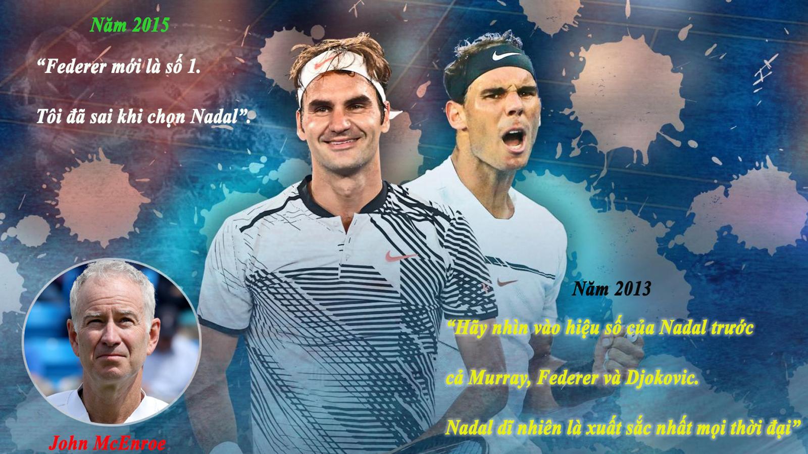 Federer, Nadal, Djokovic – Ai vĩ đại nhất BIG 3: Đối đầu không quyết định tất cả (Bài 1) - 5