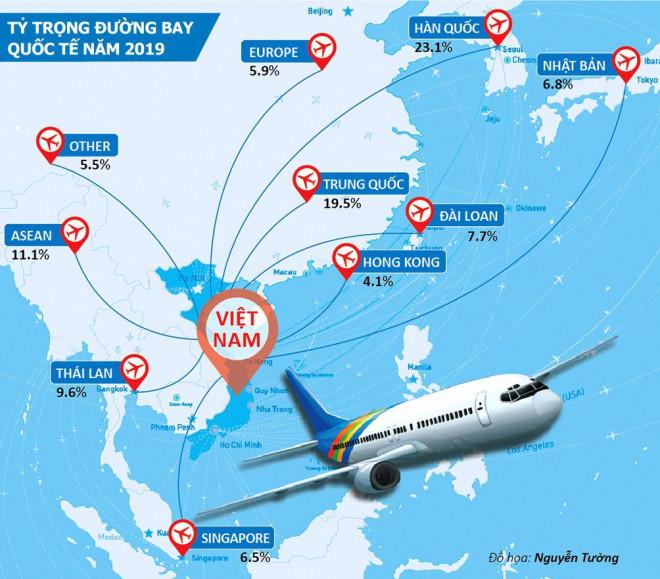 Việt Nam thận trọng xem xét việc mở lại đường bay quốc tế - 1
