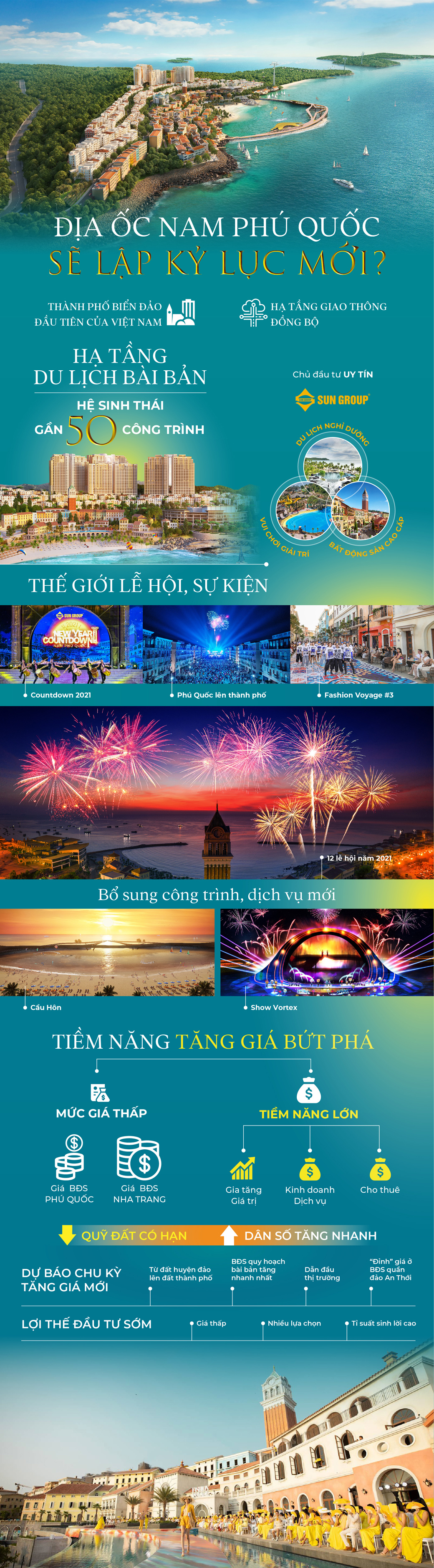 """Tương lai """"vàng"""" của địa ốc Nam Phú Quốc - 1"""