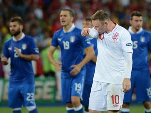 BXH FIFA ngày cập nhật ngày 04/07: Anh vẫn xếp trên Italia - 1
