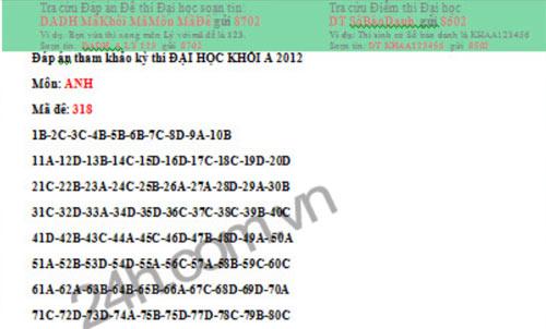Đáp án tham khảo môn tiếng anh khối A1 - 1