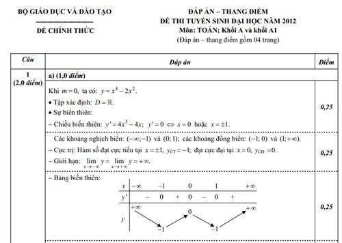 Đáp án chính thức các môn khối A, A1 - 1