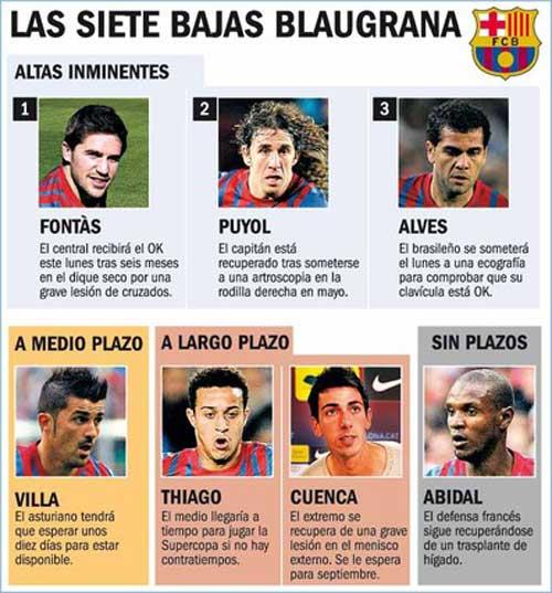 Barca & Tito: Chậm nhưng không khó - 1