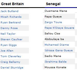 Trực tiếp O.Anh - O.Senegal: Bất phân thắng bại (KT) - 1