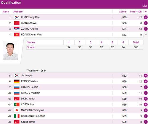 Cập nhật Olympic: Bolt phá kỷ lục Olympic - 1