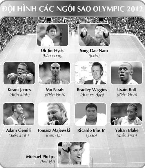 "Đi tìm ""Dream Team"" ở Olympic 2012 - 1"