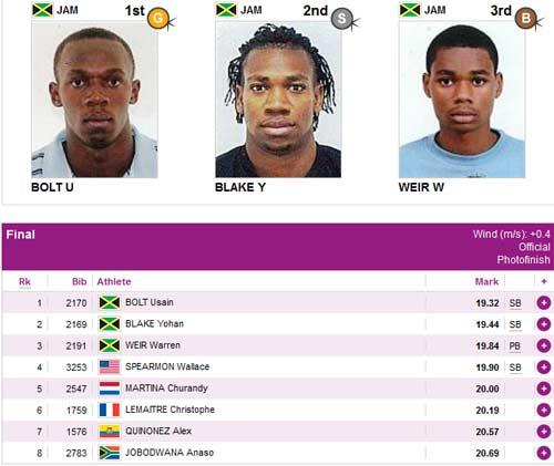 Usain Bolt không thể phá kỷ lục 200m - 1
