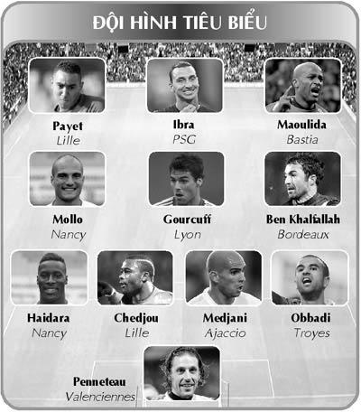 Dư âm vòng 1 Ligue 1: Nhà giàu PSG suýt khóc - 1