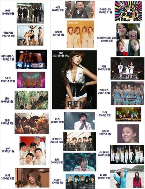 """Ngó ngày """"chào đời"""" các thần tượng K-Pop - 1"""