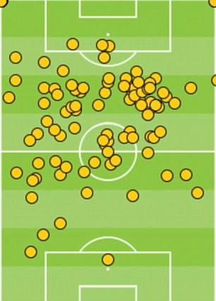 Arsenal: Cazorla xuất sắc hơn Fabregas - 1