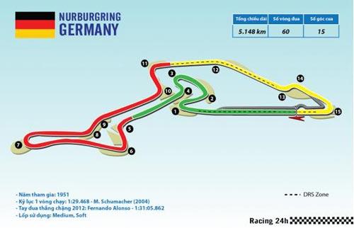 F1 - German GP: Tiếp nối thành công - 1