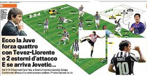 TTCN Serie A: Chỉ Juventus ồn ào - 1