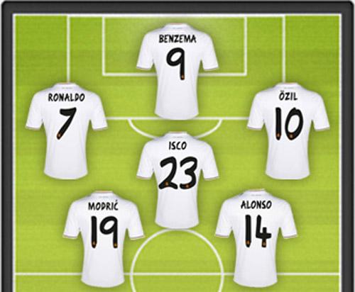 Với Ancelotti, Isco có thể là Pirlo? - 1