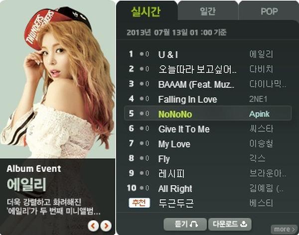 Chấn động 9,3 tỷ đồng mua BXH nhạc xứ Hàn - 1