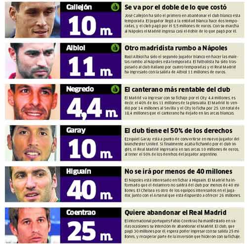 Real: Tất cả vì Gareth Bale - 1