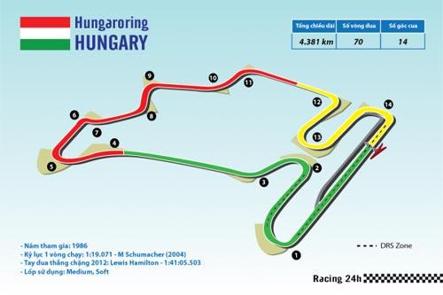 F1 - Hungarian GP: Cơ hội cho ai? - 1