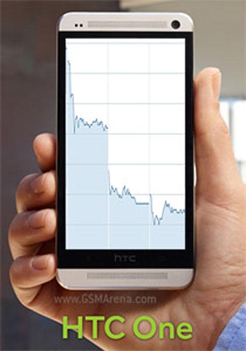 HTC dự báo doanh thu giảm mạnh trong quý 3 - 1