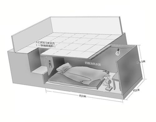 TQ: Đào hầm dưới nhà để hiếp dâm - 1
