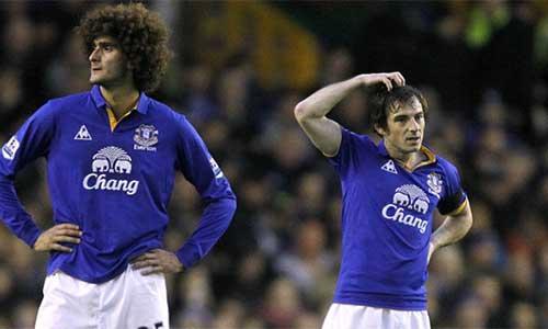"""Mua sao giá """"bèo"""", MU bị Everton từ chối - 1"""