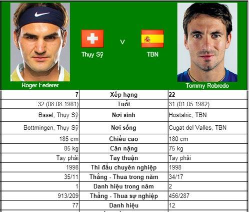 Nadal & Federer: Chỉ một trận nữa thôi! (V4 US Open) - 1