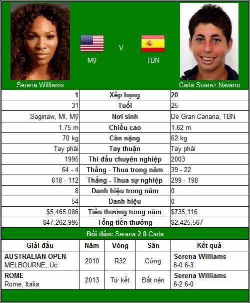 Gừng càng già càng cay (TK đơn nữ US Open) - 1