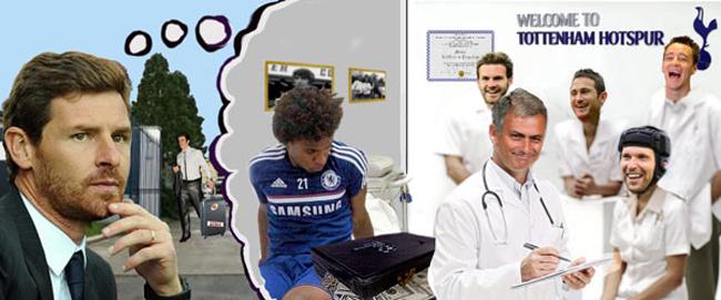 Đã kiểm tra y tế tại Tottenham, nhưng cuối cùng Willian lại cập bến Chelsea.