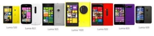 IDC dự báo Windows Phone sẽ tăng trưởng mạnh - 1