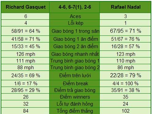 Nadal - Gasquet: Đúng như dự tính (BK US Open) - 1