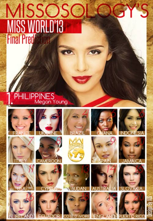 Dự đoán kết quả chung kết Miss World - 1