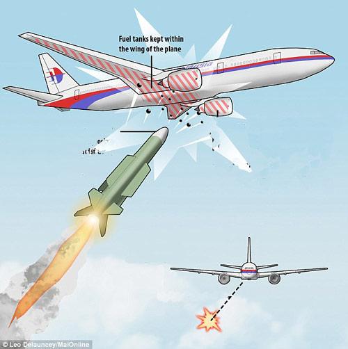 Vụ MH17: Nhiều chứng cứ chống lại phe ly khai Ukraine - 1