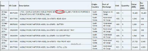 Samsung Galaxy A7 rò rỉ, hứa hẹn cấu hình mạnh - 1