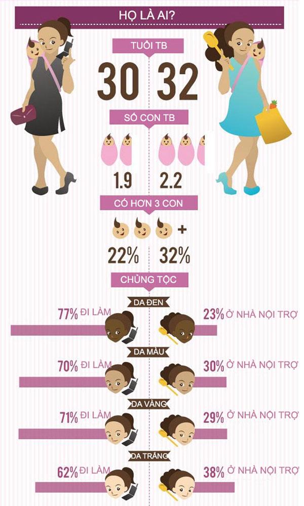 Sự khác biệt thú vị giữa mẹ nội trợ và mẹ đi làm - 1
