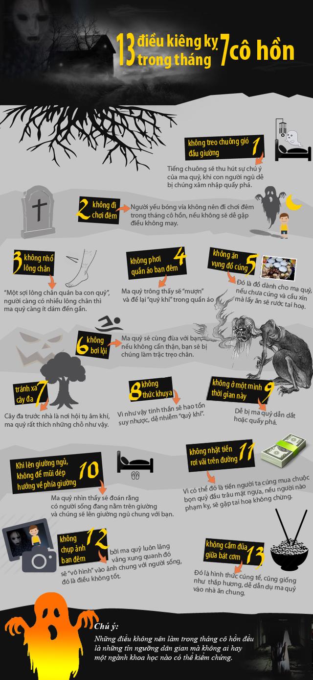 """Infographic: 13 điều kiêng kỵ trong tháng 7 """"cô hồn"""" - 1"""