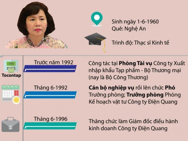 Infographic: Con đường quan lộ của Thứ trưởng Hồ Thị Kim Thoa
