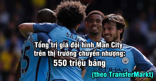 """Brighton – Man City: """"Siêu cỗ máy"""" 550 triệu bảng - 1"""