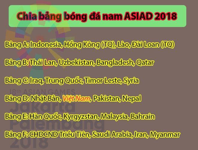 Bốc thăm bóng đá ASIAD 2018: U23 Việt Nam đụng ngay Nhật Bản - 1