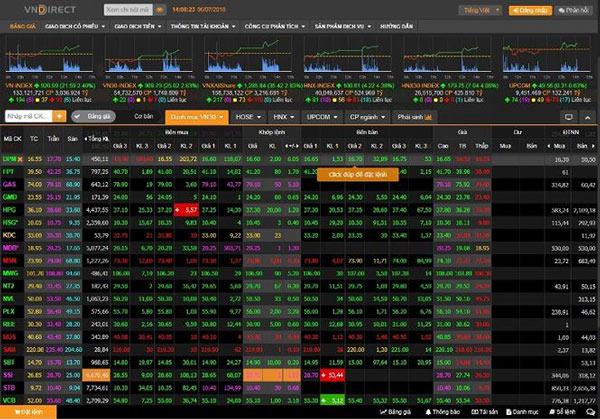 Hàng loạt cổ phiếu ngân hàng bất ngờ tăng kịch trần - 1