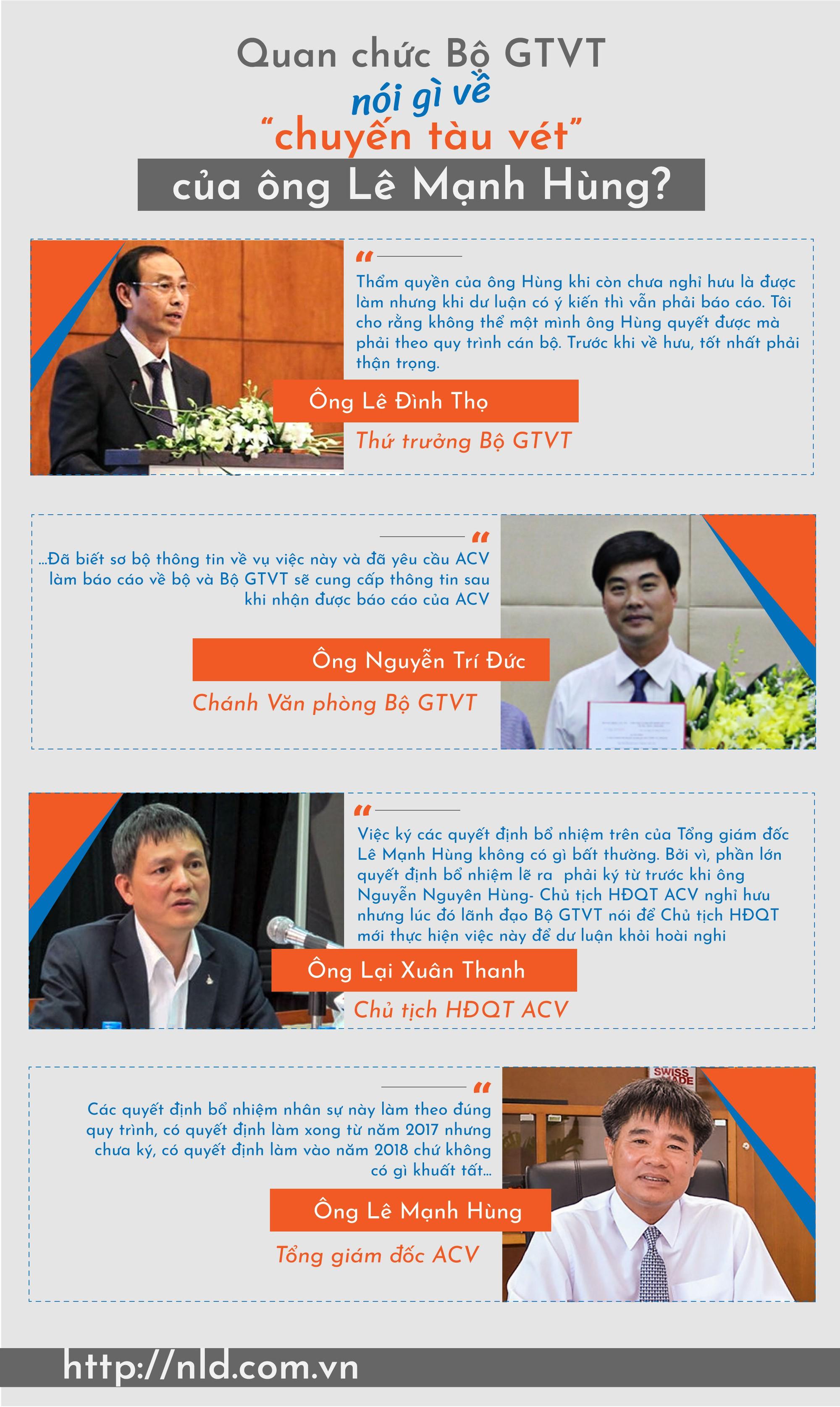 """Infographic: Quan chức Bộ GTVT nói gì về """"chuyến tàu vét"""" của ông Lê Mạnh Hùng? - 1"""