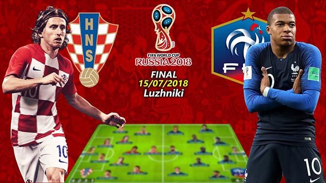 2 anh hào vào chung kết World Cup: Pháp - Croatia đáng sợ nhường nào? - 1