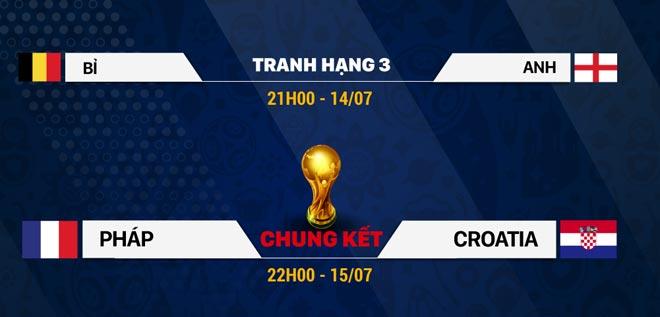 Chung kết World Cup 2018, Pháp – Croatia: Khát khao mãnh liệt - 1