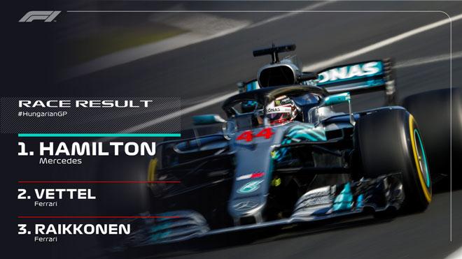 Video đua xe F1, Hungarian GP: Giữ vững lợi thế, tiếp cận ngôi vương - 1