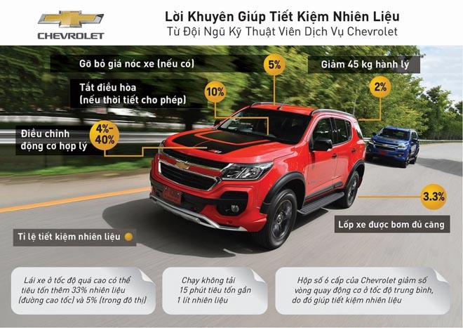 Chevrolet chia sẻ kinh nghiệm lái xe tiết kiệm nhiên liệu - 1
