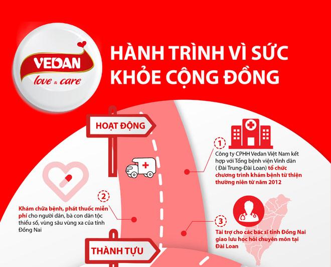 Vedan - Hành trình vì sức khỏe cộng đồng - 1