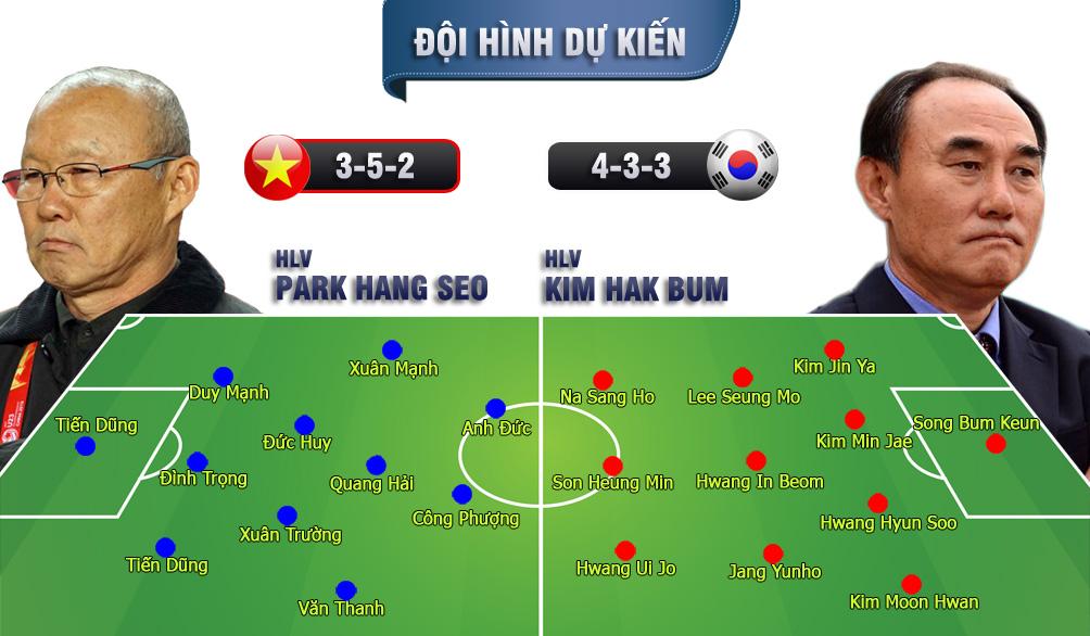 U23 Việt Nam - U23 Hàn Quốc: So tài siêu sao, tái lập siêu kì tích - 2